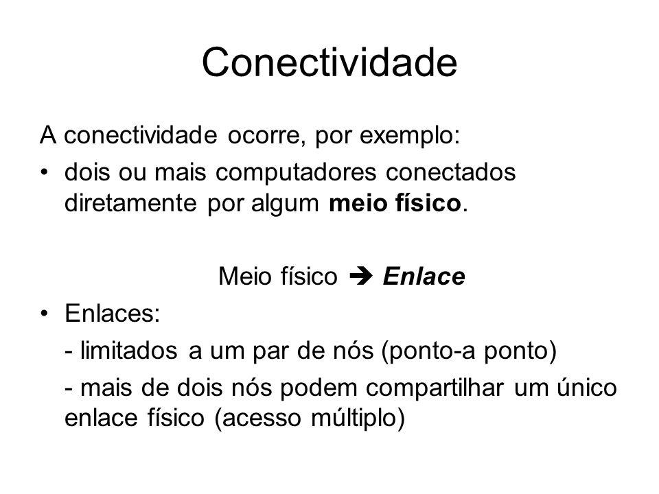 Conectividade A conectividade ocorre, por exemplo: Conexão indireta - rede comutada - inter-rede