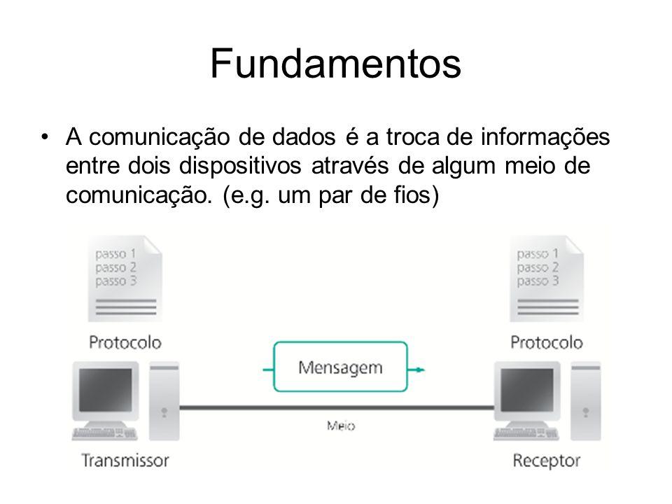 Fundamentos A comunicação de dados é a troca de informações entre dois dispositivos através de algum meio de comunicação. (e.g. um par de fios)