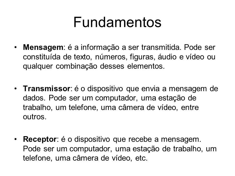 Fundamentos Mensagem: é a informação a ser transmitida.