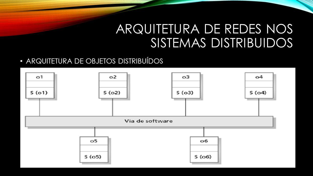ARQUITETURA DE REDES NOS SISTEMAS DISTRIBUIDOS ARQUITETURA DE OBJETOS DISTRIBUÍDOS