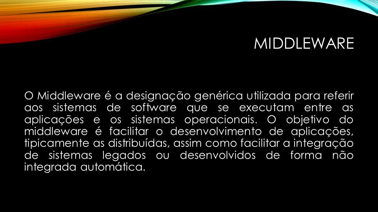 MIDDLEWARE O Middleware é a designação genérica utilizada para referir aos sistemas de software que se executam entre as aplicações e os sistemas oper