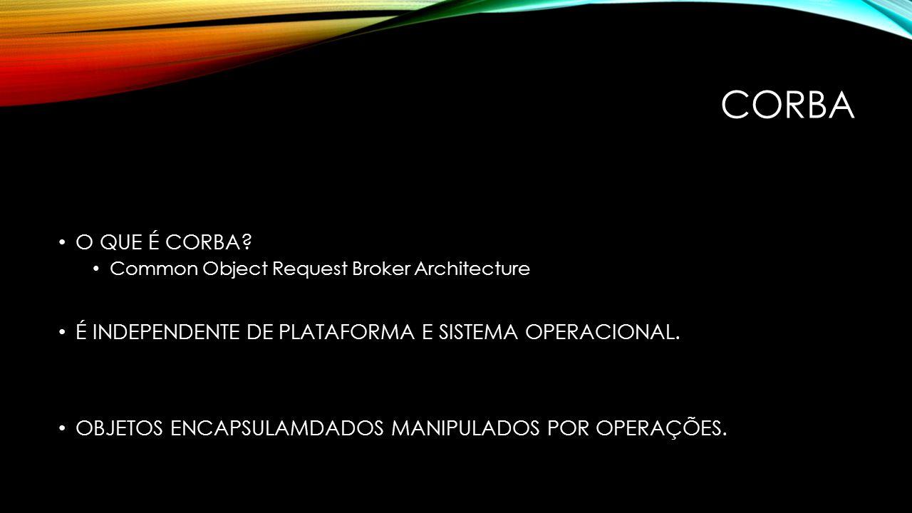 CORBA O QUE É CORBA? Common Object Request Broker Architecture É INDEPENDENTE DE PLATAFORMA E SISTEMA OPERACIONAL. OBJETOS ENCAPSULAMDADOS MANIPULADOS