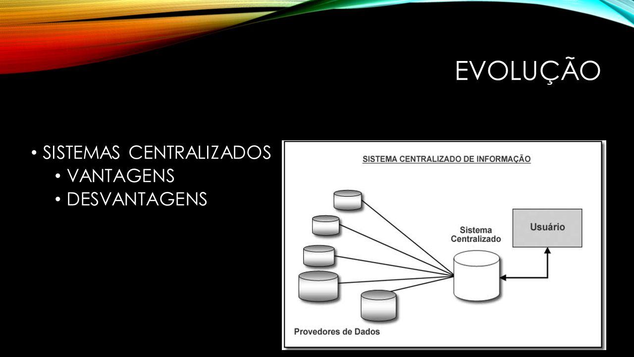 EVOLUÇÃO SISTEMAS PARALELOS BENEFÍCIOS PROBLEMAS