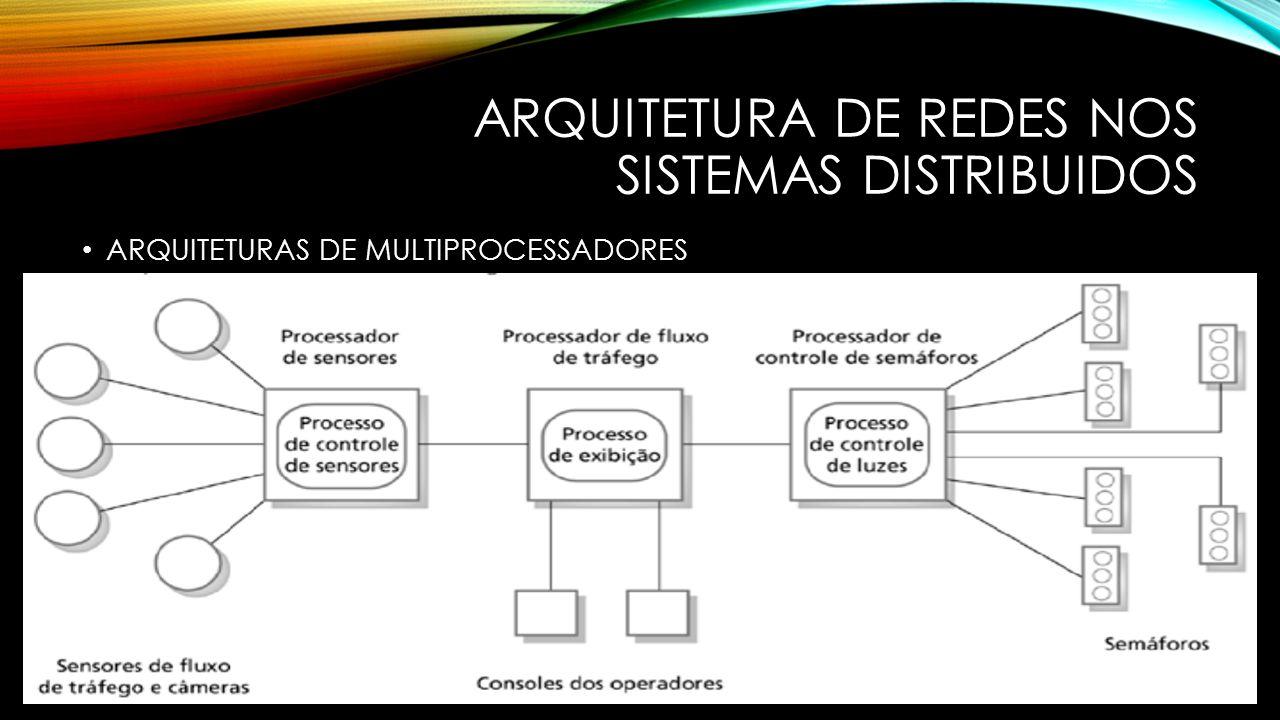 ARQUITETURA DE REDES NOS SISTEMAS DISTRIBUIDOS ARQUITETURAS DE MULTIPROCESSADORES