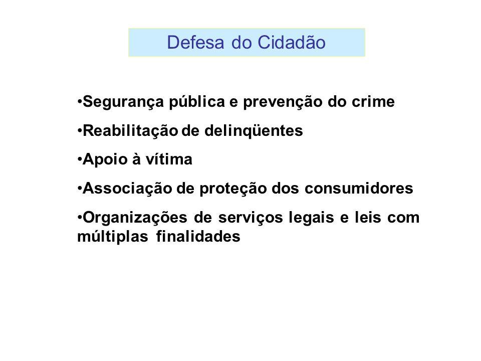 Segurança pública e prevenção do crime Reabilitação de delinqüentes Apoio à vítima Associação de proteção dos consumidores Organizações de serviços le