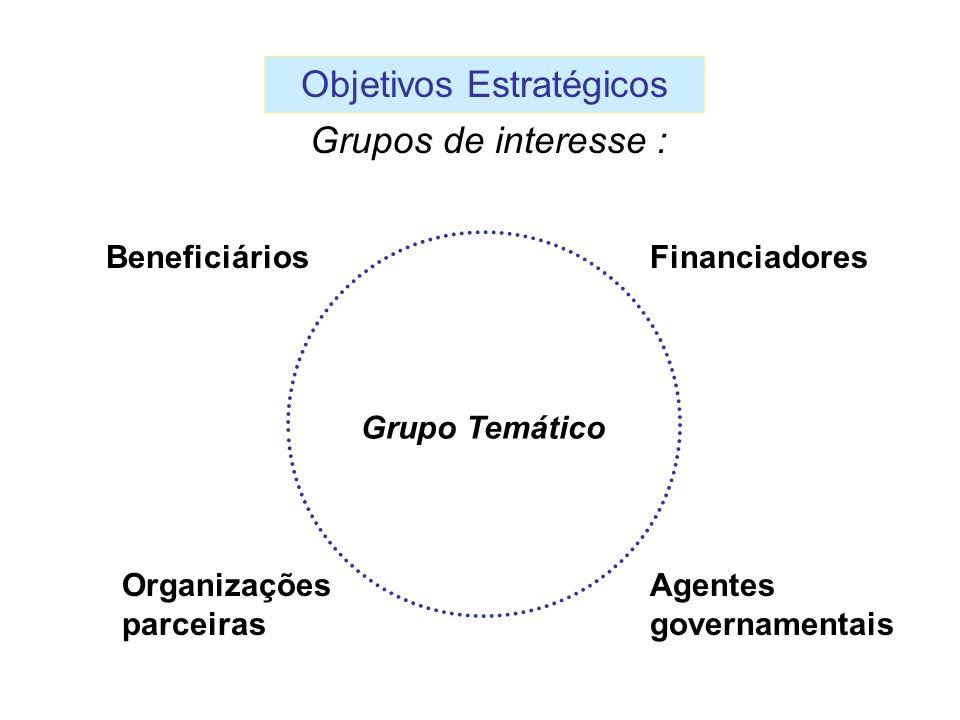 Objetivos Estratégicos Grupo Temático BeneficiáriosFinanciadores Agentes governamentais Organizações parceiras Grupos de interesse :