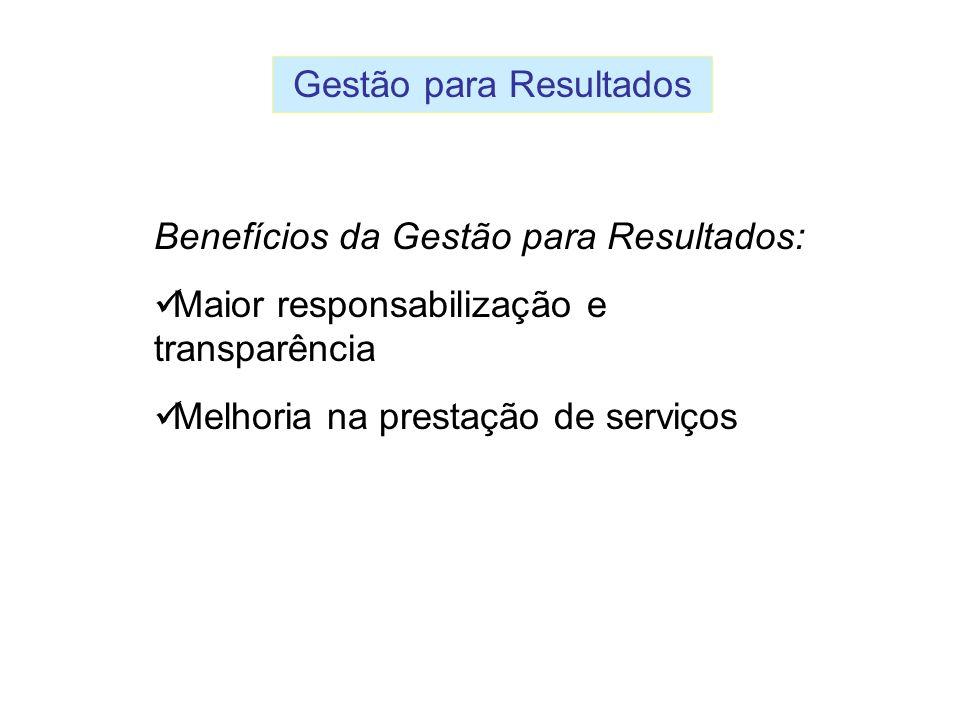 Gestão para Resultados Benefícios da Gestão para Resultados: Maior responsabilização e transparência Melhoria na prestação de serviços