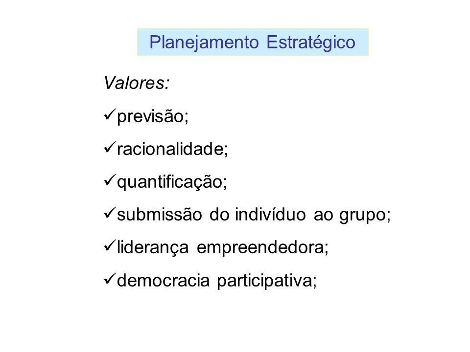 Planejamento Estratégico Valores: previsão; racionalidade; quantificação; submissão do indivíduo ao grupo; liderança empreendedora; democracia partici