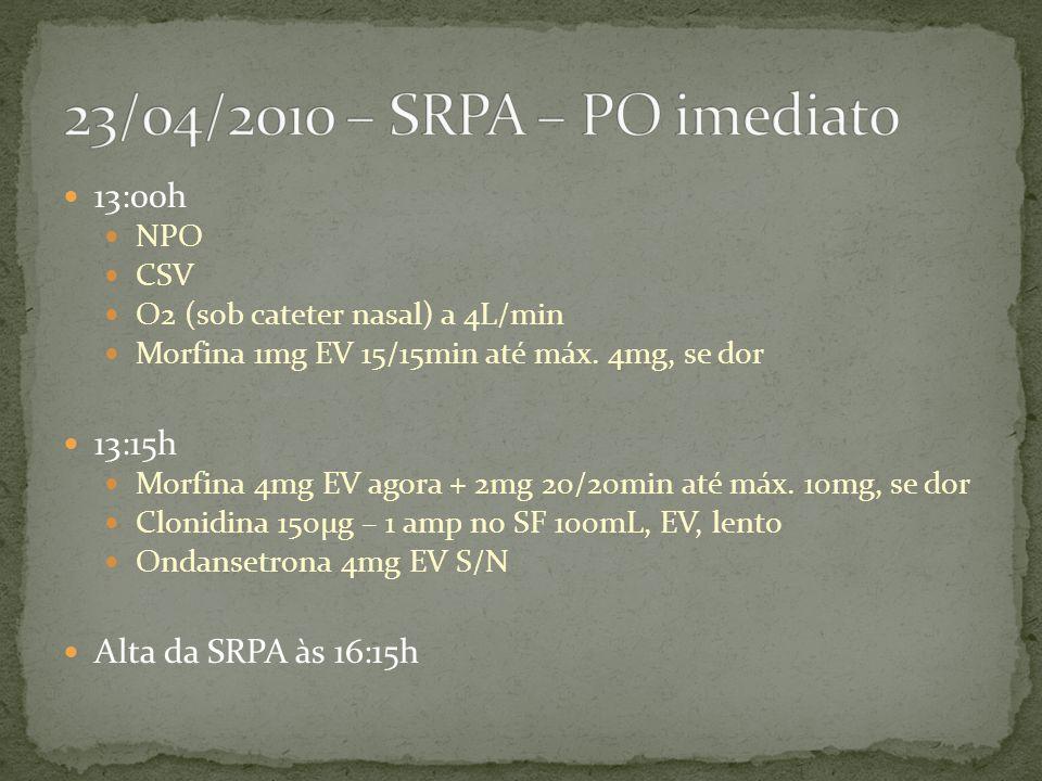 13:00h NPO CSV O2 (sob cateter nasal) a 4L/min Morfina 1mg EV 15/15min até máx. 4mg, se dor 13:15h Morfina 4mg EV agora + 2mg 20/20min até máx. 10mg,