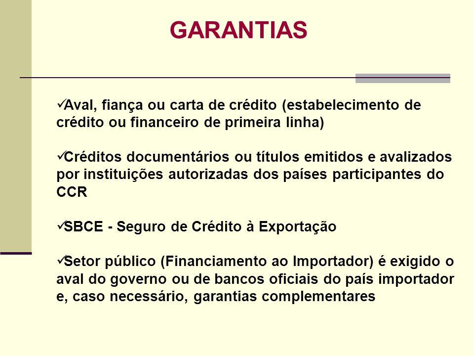 GARANTIAS Aval, fiança ou carta de crédito (estabelecimento de crédito ou financeiro de primeira linha) Créditos documentários ou títulos emitidos e a