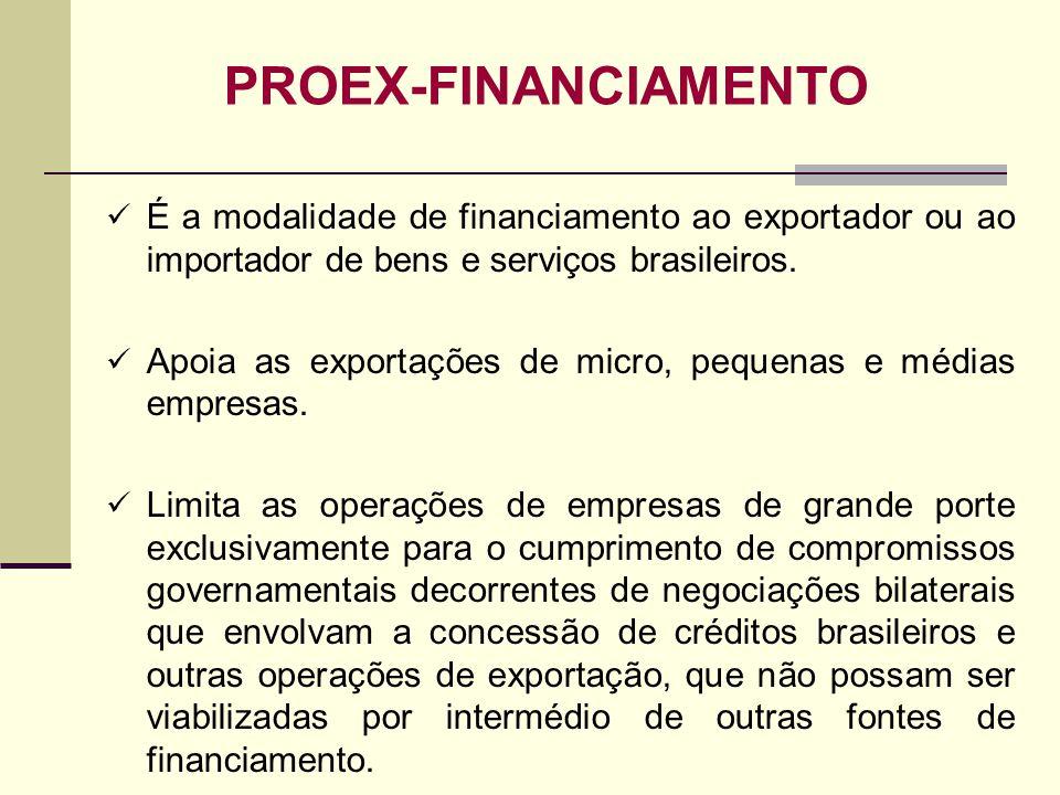 É a modalidade de financiamento ao exportador ou ao importador de bens e serviços brasileiros. Apoia as exportações de micro, pequenas e médias empres