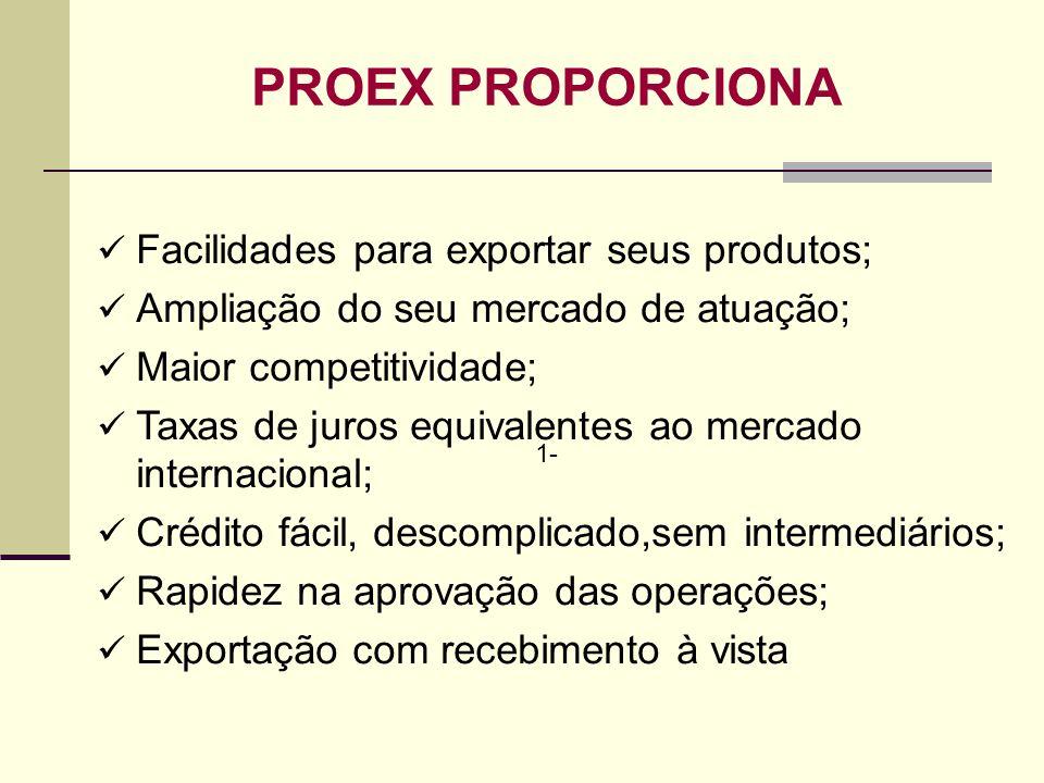 1- PROEX PROPORCIONA Facilidades para exportar seus produtos; Ampliação do seu mercado de atuação; Maior competitividade; Taxas de juros equivalentes