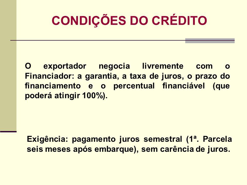 O exportador negocia livremente com o Financiador: a garantia, a taxa de juros, o prazo do financiamento e o percentual financiável (que poderá atingi