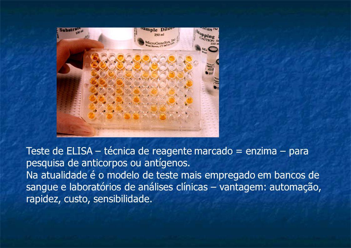 Teste de ELISA – técnica de reagente marcado = enzima – para pesquisa de anticorpos ou antígenos. Na atualidade é o modelo de teste mais empregado em