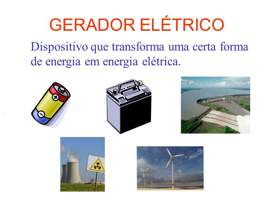 EQUAÇÃO DO RECEPTOR U =  ' + r'.i Circuito gerador-receptor:  -  ´ = i (r + r´) Circuito gerador-receptor:  -  ´ = i (r + r´) Circuito resistor-gerador-receptor:  -  ´ = i (r + r´ + R) Circuito resistor-gerador-receptor:  -  ´ = i (r + r´ + R)
