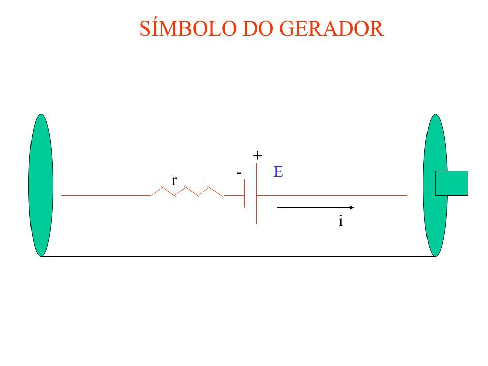 FORÇA ELETROMOTRIZ (  ) É a ddp total do gerador.  U