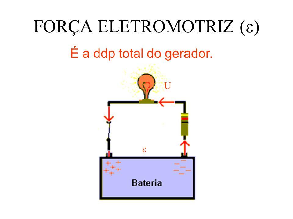 EXEMPLOS: Livro 1, página 250: 5) Um gerador fornece a um motor uma ddp de 440 V.