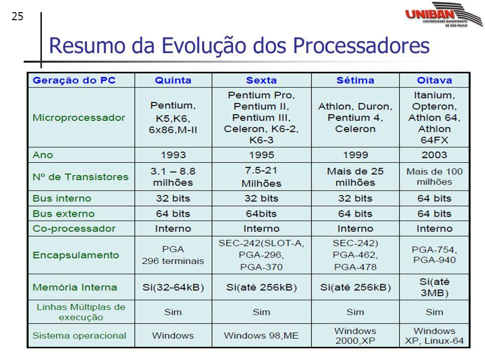 25 Resumo da Evolução dos Processadores