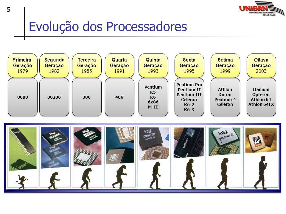 6 Evolução dos Processadores Primeira geração de processadores 8088: variação do 8086 (16 bits) Integrava o PC-XT Barramento externo de 8 bits.