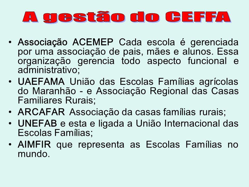Associação ACEMEP Cada escola é gerenciada por uma associação de pais, mães e alunos. Essa organização gerencia todo aspecto funcional e administrativ