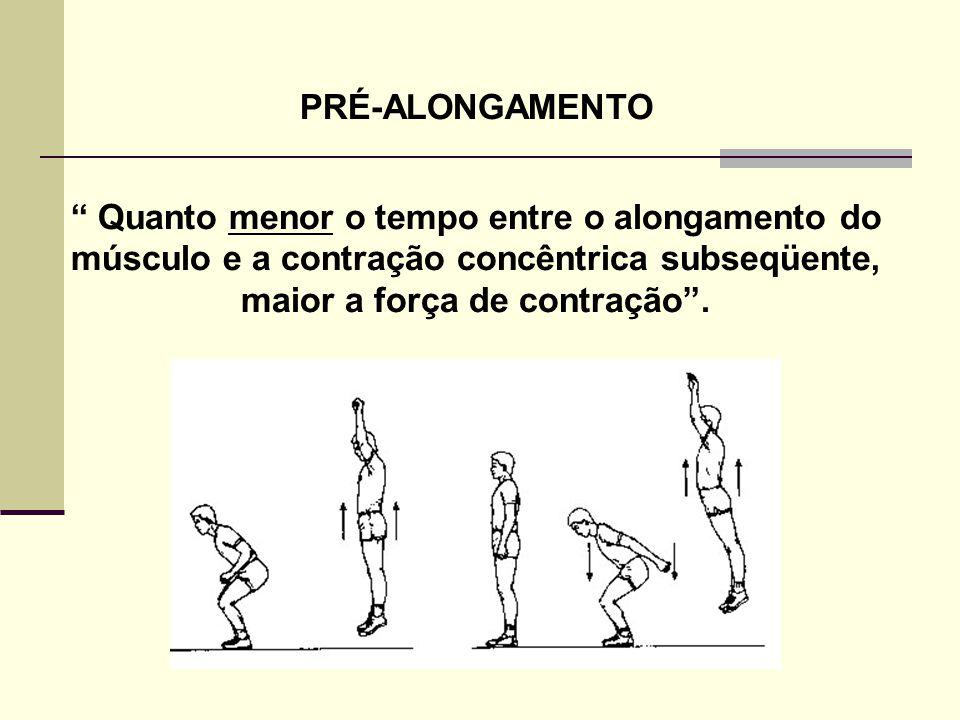 """PRÉ-ALONGAMENTO """" Quanto menor o tempo entre o alongamento do músculo e a contração concêntrica subseqüente, maior a força de contração""""."""