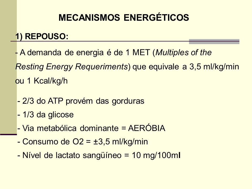 MECANISMOS ENERGÉTICOS 1) REPOUSO: - A demanda de energia é de 1 MET (Multiples of the Resting Energy Requeriments) que equivale a 3,5 ml/kg/min ou 1