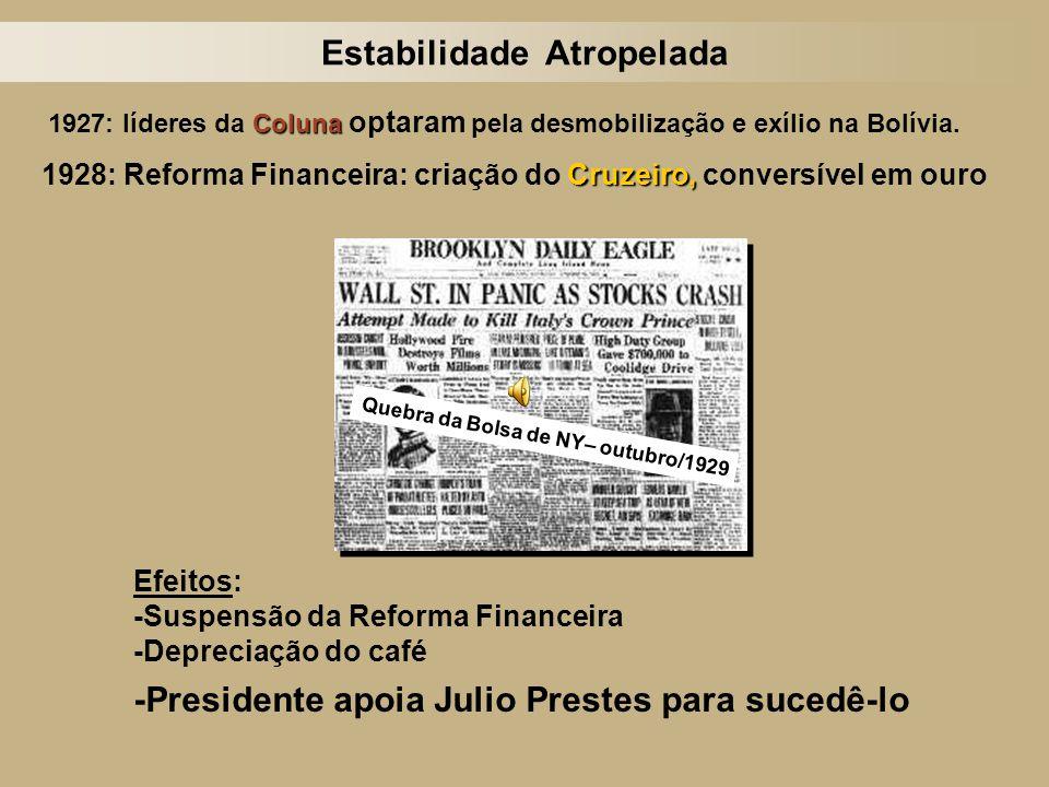 Governo Washington Luis 1926 - 1930 CONFRONTO FINAL