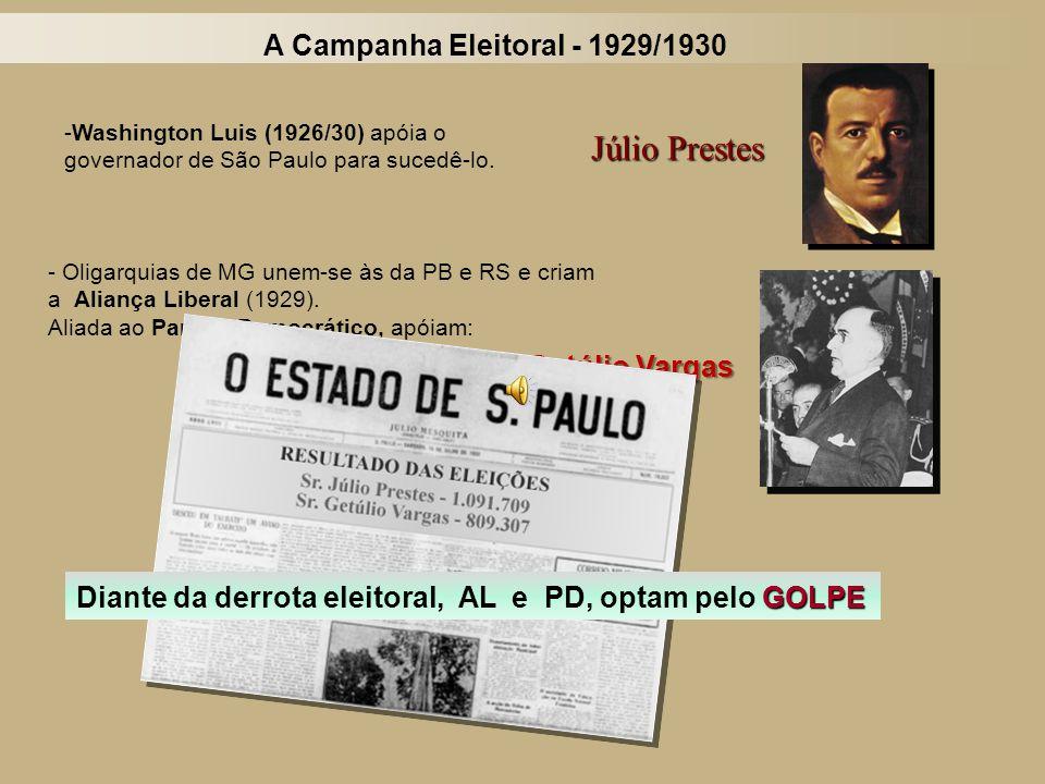 1929 Estabilidade Atropelada Cruzeiro, 1928: Reforma Financeira: criação do Cruzeiro, conversível em ouro Quebra da Bolsa de NY– outubro/1929 Efeitos: