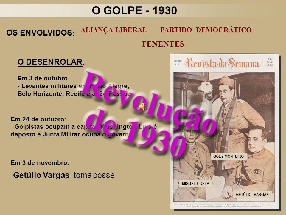 Getúlio Vargas -Washington Luis (1926/30) apóia o governador de São Paulo para sucedê-lo. - Oligarquias de MG unem-se às da PB e RS e criam a Aliança