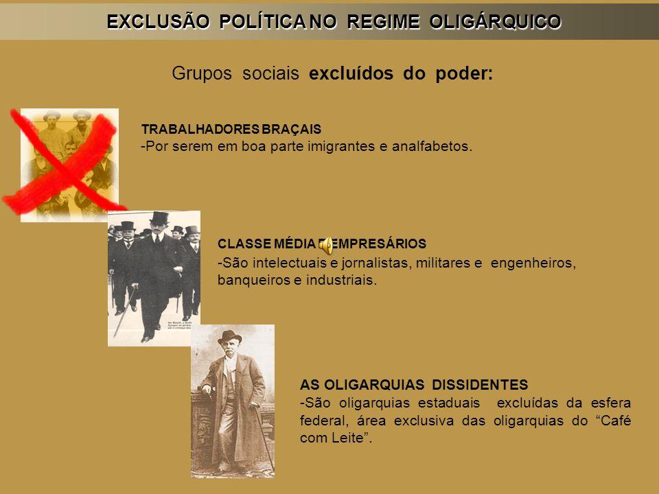 A CRISE DO REGIME OLIGÁRQUICO 1922 - 1930