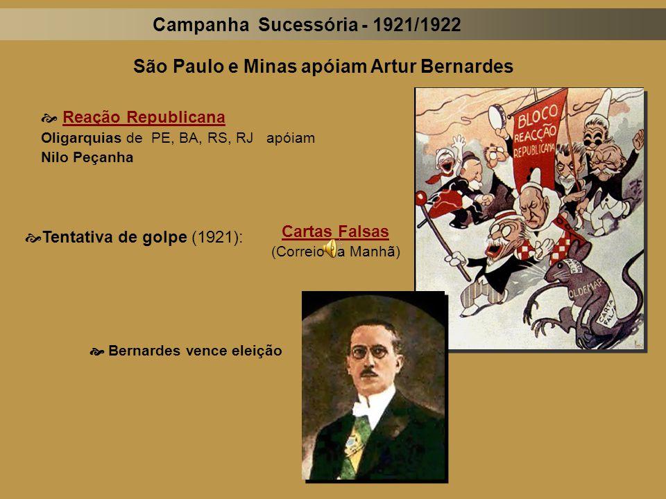 Governo Epitácio Pessoa 1919 - 1922 PRIMEIROS CONFRONTOS PRIMEIROS CONFRONTOS