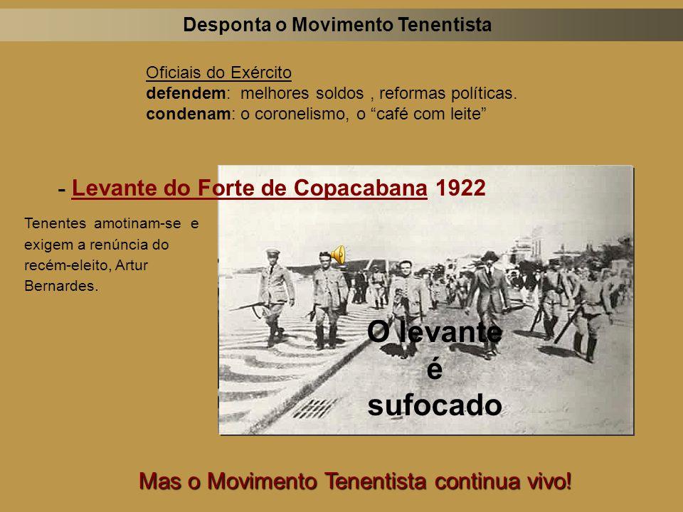  Reação Republicana Oligarquias de PE, BA, RS, RJ apóiam Nilo Peçanha Campanha Sucessória - 1921/1922  Bernardes vence eleição  Tentativa de golpe