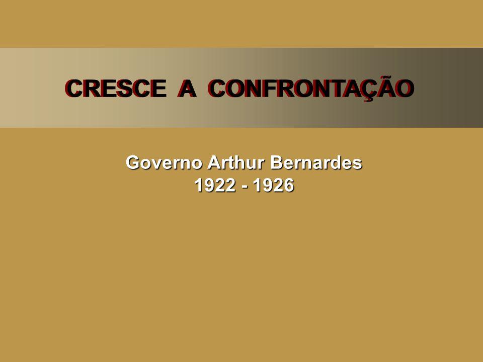 - Levante do Forte de Copacabana 1922 Tenentes amotinam-se e exigem a renúncia do recém-eleito, Artur Bernardes. O levante é sufocado Oficiais do Exér