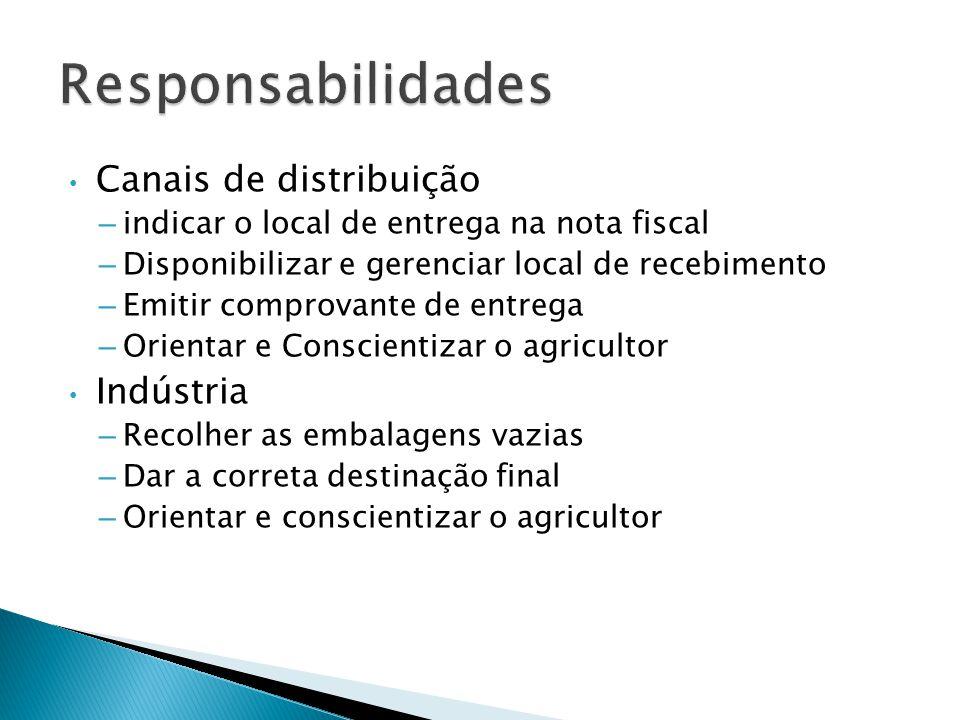 Canais de distribuição – indicar o local de entrega na nota fiscal – Disponibilizar e gerenciar local de recebimento – Emitir comprovante de entrega –