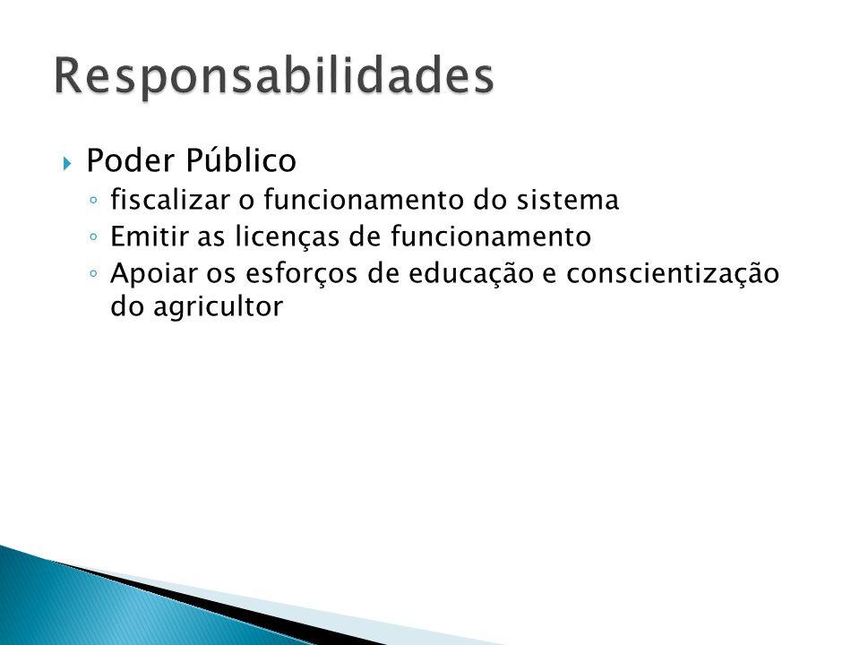  Poder Público ◦ fiscalizar o funcionamento do sistema ◦ Emitir as licenças de funcionamento ◦ Apoiar os esforços de educação e conscientização do ag