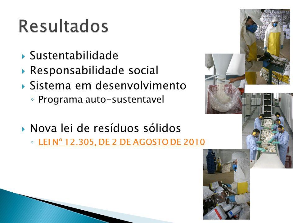  Sustentabilidade  Responsabilidade social  Sistema em desenvolvimento ◦ Programa auto-sustentavel  Nova lei de resíduos sólidos ◦ LEI Nº 12.305,