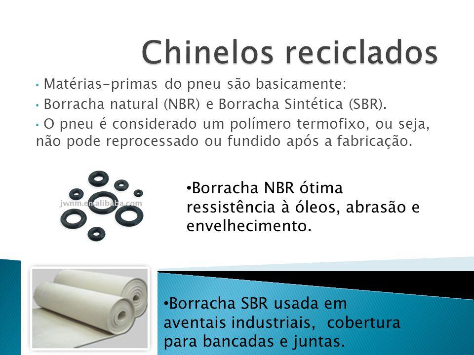 Matérias-primas do pneu são basicamente: Borracha natural (NBR) e Borracha Sintética (SBR). O pneu é considerado um polímero termofixo, ou seja, não p