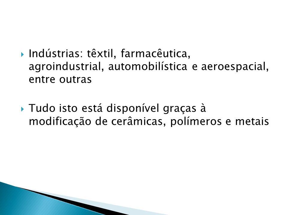  Indústrias: têxtil, farmacêutica, agroindustrial, automobilística e aeroespacial, entre outras  Tudo isto está disponível graças à modificação de c