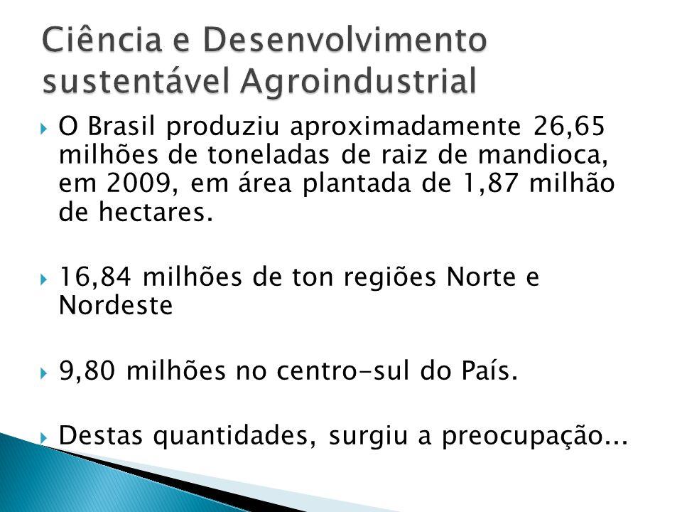  O Brasil produziu aproximadamente 26,65 milhões de toneladas de raiz de mandioca, em 2009, em área plantada de 1,87 milhão de hectares.  16,84 milh