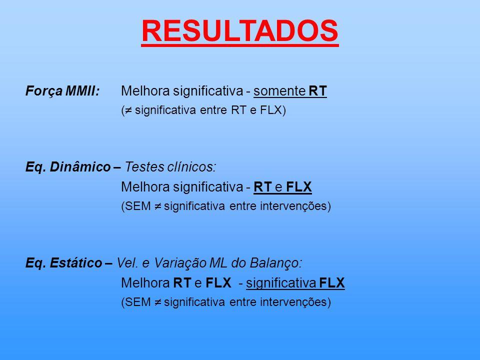 Força MMII: Melhora significativa - somente RT (  significativa entre RT e FLX) Eq.