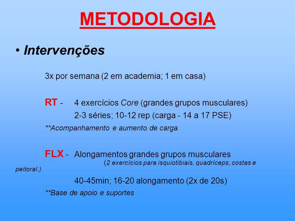 Intervenções 3x por semana (2 em academia; 1 em casa) RT -4 exercícios Core (grandes grupos musculares) 2-3 séries; 10-12 rep (carga - 14 a 17 PSE) **Acompanhamento e aumento de carga FLX - Alongamentos grandes grupos musculares ( 2 exercícios para isquiotibiais, quadríceps, costas e peitoral.) 40-45min; 16-20 alongamento (2x de 20s) **Base de apoio e suportes METODOLOGIA