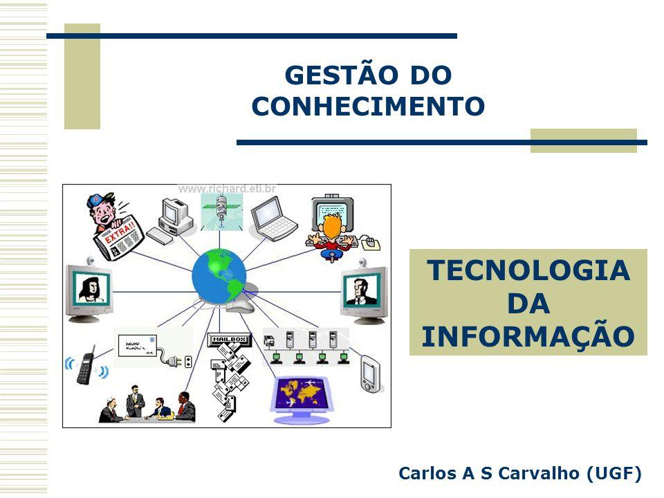 TECNOLOGIA DA INFORMAÇÃO Carlos A S Carvalho (UGF) GESTÃO DO CONHECIMENTO