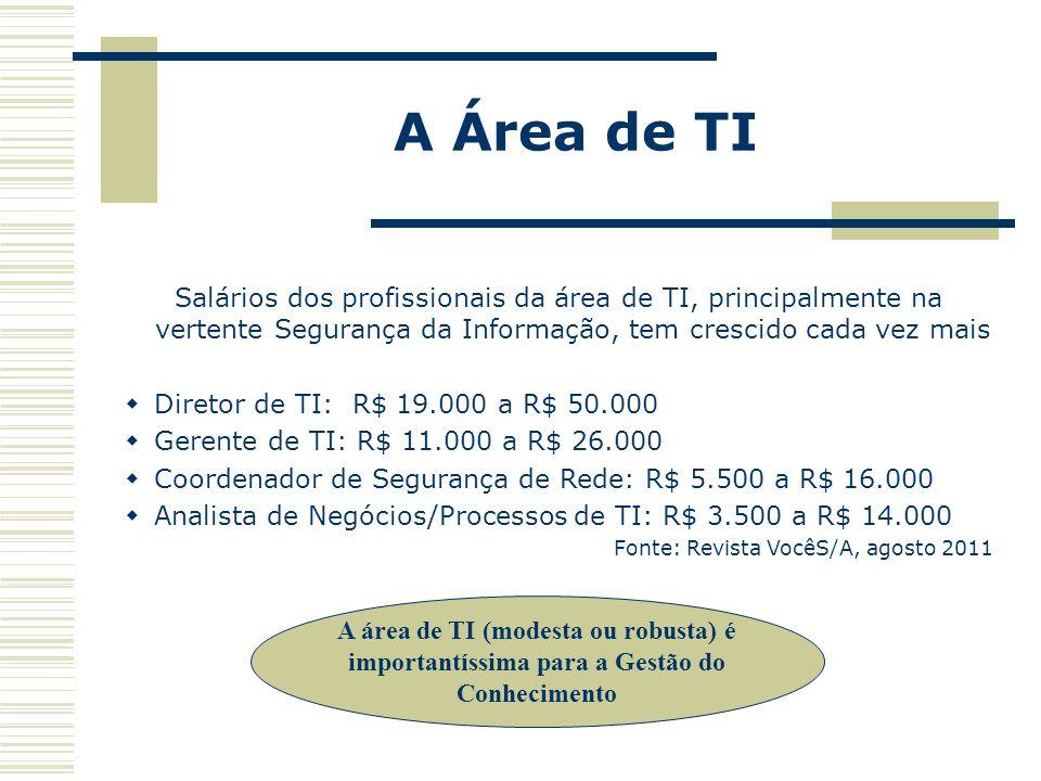 Salários dos profissionais da área de TI, principalmente na vertente Segurança da Informação, tem crescido cada vez mais  Diretor de TI: R$ 19.000 a