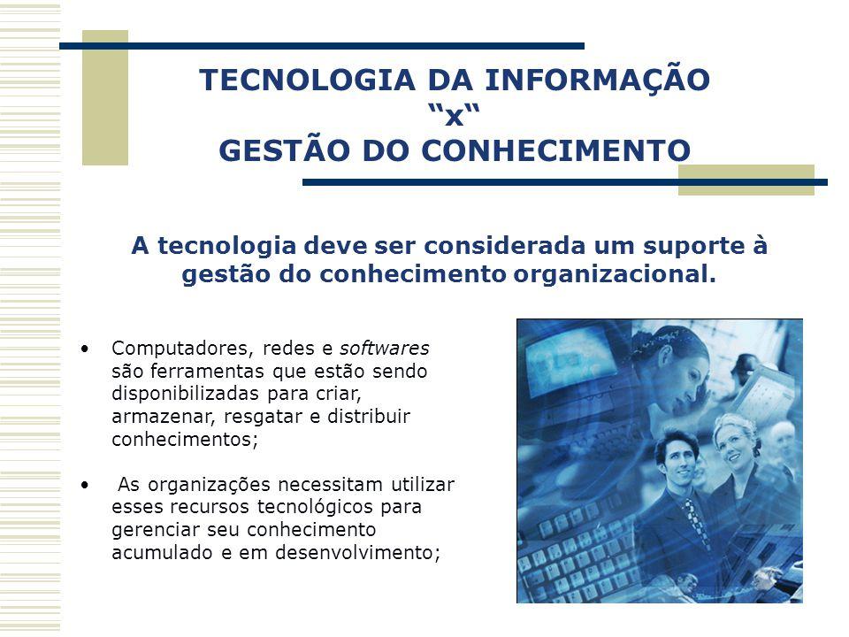 """Capa da Obra TECNOLOGIA DA INFORMAÇÃO """"x"""" GESTÃO DO CONHECIMENTO Computadores, redes e softwares são ferramentas que estão sendo disponibilizadas para"""