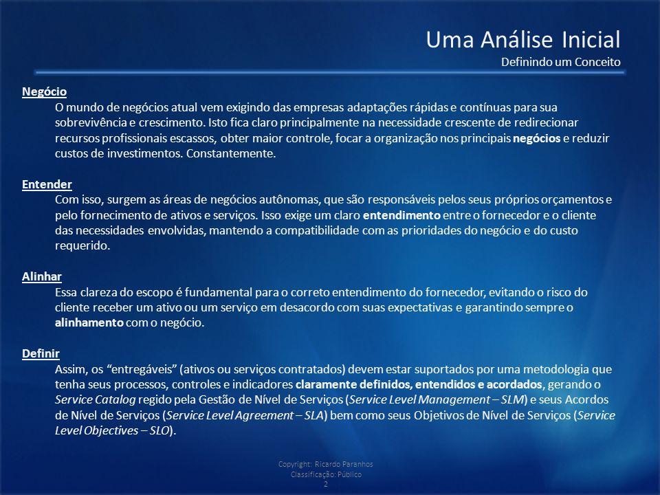 Copyright: Ricardo Paranhos Classificação: Público 2 Uma Análise Inicial Definindo um Conceito Negócio O mundo de negócios atual vem exigindo das empresas adaptações rápidas e contínuas para sua sobrevivência e crescimento.