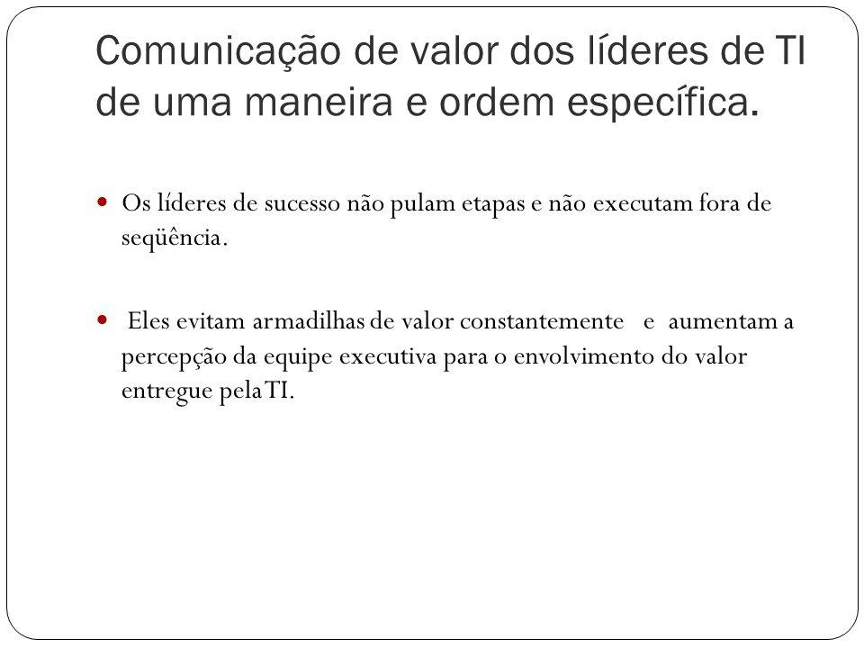 Comunicação de valor dos líderes de TI de uma maneira e ordem específica.