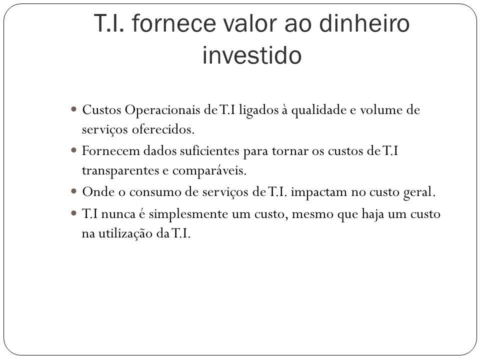 T.I. fornece valor ao dinheiro investido Custos Operacionais de T.I ligados à qualidade e volume de serviços oferecidos. Fornecem dados suficientes pa