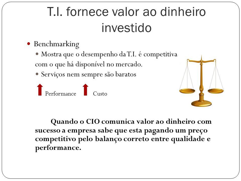 T.I.fornece valor ao dinheiro investido Benchmarking Mostra que o desempenho da T.I.
