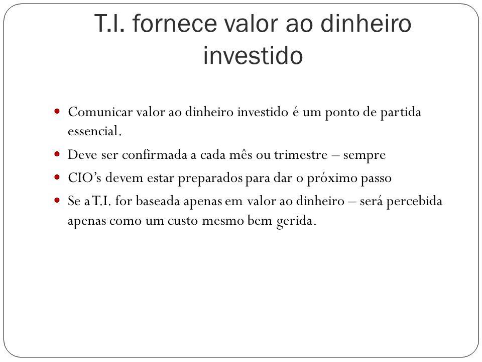 T.I. fornece valor ao dinheiro investido Comunicar valor ao dinheiro investido é um ponto de partida essencial. Deve ser confirmada a cada mês ou trim