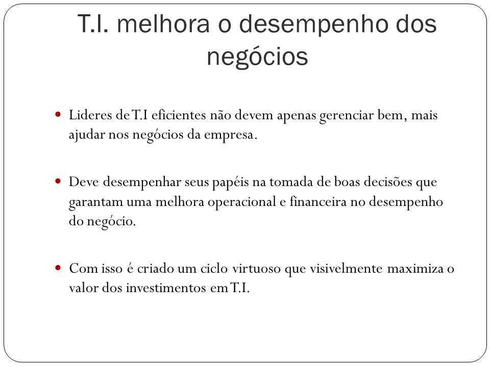 T.I. melhora o desempenho dos negócios Lideres de T.I eficientes não devem apenas gerenciar bem, mais ajudar nos negócios da empresa. Deve desempenhar